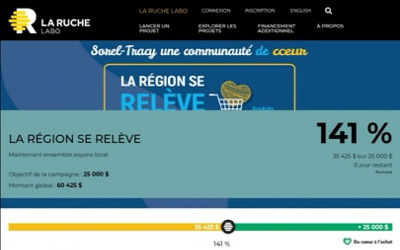 La Chambre de commerce et d'industrie de Sorel-Tracy (CCIST) annonce le résultat de sa campagne où plus de 35 425 $ en cartes-cadeaux ont été achetées pour soutenir les commerces locaux