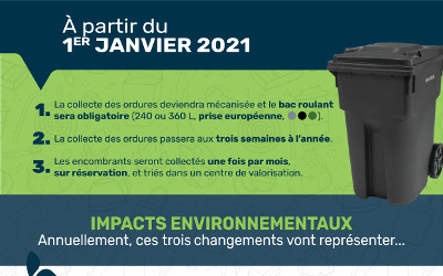 Collectes des matière résiduelles: annonce des mesures d'amélioration des impacts environnementaux