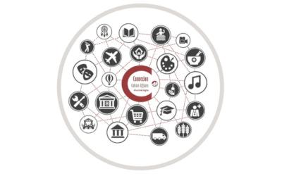 Connexion Culture Affaires: pour une prospérité durable en Montérégie
